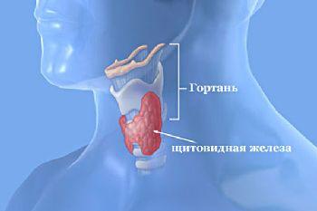 Diffúz hiperplázia prosztata kezelés