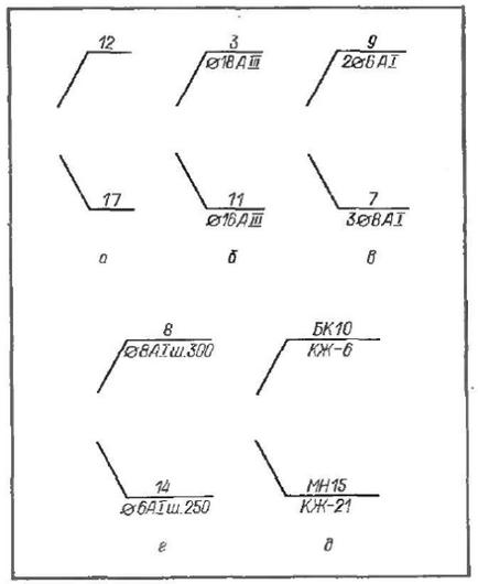 Розмірні лінії переважно наносити поза контуром зображення
