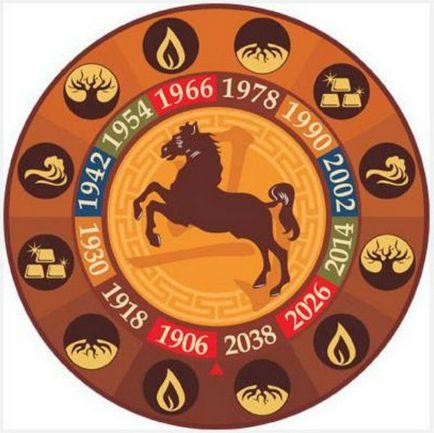 2018 год гороскоп для лошади