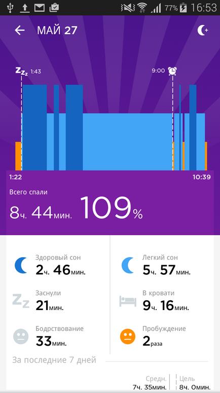 Как да се отървете от сънливост и безсъние предизвиква сънливост през деня и умора