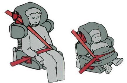 Jak prawidłowo zamontować fotelik dziecięcy w samochodzie () - łatwe zadanie