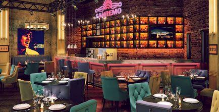 Дизайн інтер'єру ресторану зонування приміщень