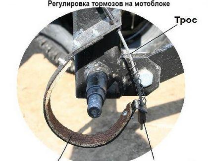 Юстировка фотоаппарата canon 550d своими руками 58
