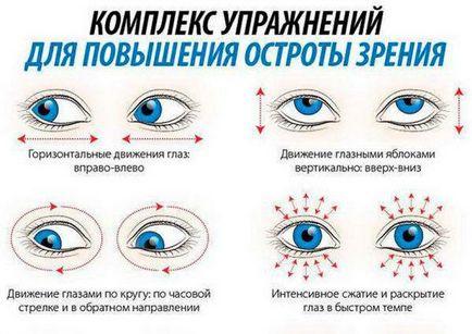 exerciții pentru restabilirea vederii în k)