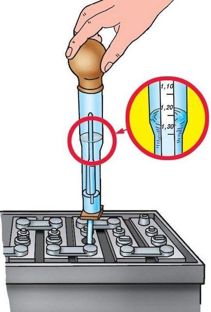 Діагностика акумулятора, визначення стану акумулятора - акб-майстер іжевськ