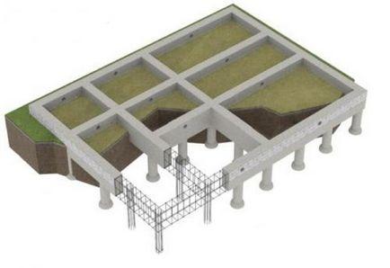 Геологія грунту і тип фундаменту будинку