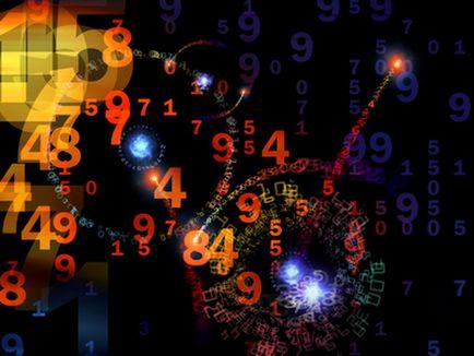 Особиста магічна цифра (найточніший тест)