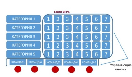 Jak korzystać z szablonu quizu swojej gry, didactor