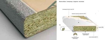 Характеристики стільниці з ДСП, покритої пластиком