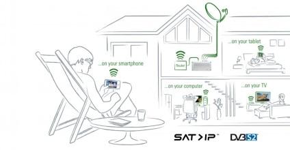 Супутникове телебачення в домашній мережі (sat-ip)