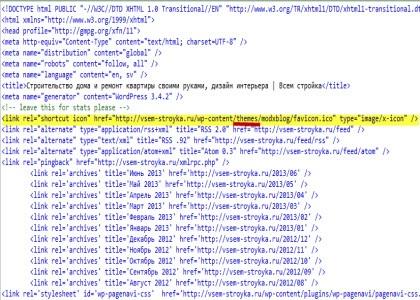 Wordpress як дізнатися назву теми вордпресс на чужому блозі