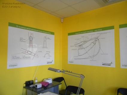 Gelish гелеве покриття в навчальному центрі гармонія плюс