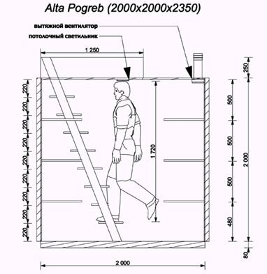 Розміри льоху відео-інструкція по монтажу своїми руками, якої глибини повинен бути підвал, ціна,