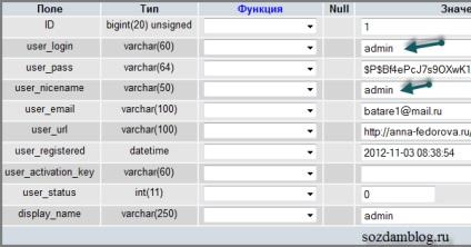 Як змінити ім'я користувача на wordpress admin через phpmyadmin