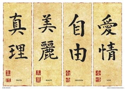 Ящик Пандори - китайське ієрогліфічне письмо