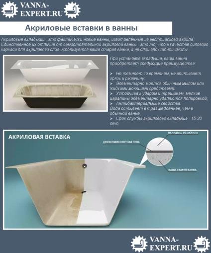 Акрилова вставка в ванну - інструкція по вибору і монтажу!