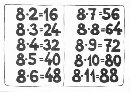 Таблиця множення - тато короп