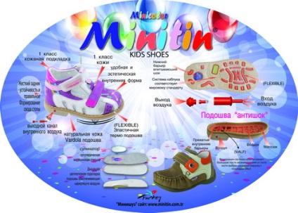 Інтернет магазин недорогий дитячого одягу і взуття кенгуру