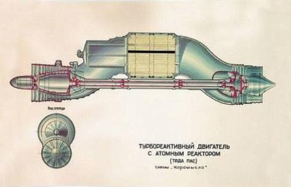 Радянські ядерні літаки