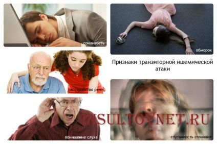Транзиторна ішемічна атака симптоми і діагностика