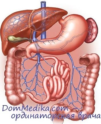 Клініка і лікування атрезії тонкої кишки