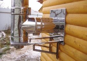 Пристрій димоходу з сендвіч труб через дах або стіну