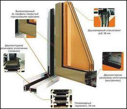 Profile din aluminiu de la A la Z.