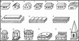 Diferite tipuri de acoperișuri