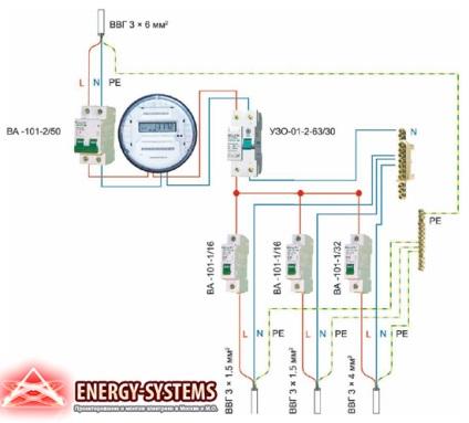 Схема електромонтажу приватного будинку