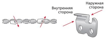 Як заточити ланцюг бензопили напилком