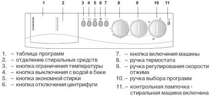 ardo tl600x таблица программ