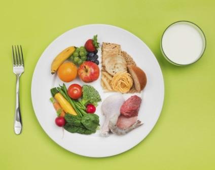 Дієта при поликистозе яєчників основи ефективного лікування