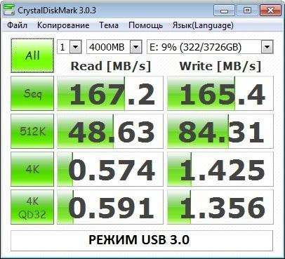Периферія - seagate backup plus desktop drive і функції резервного копіювання, клуб експертів dns
