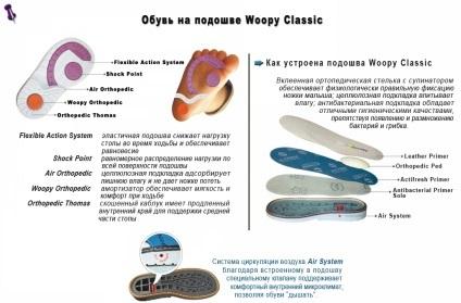 Дитяче ортопедичне взуття в інтернет-магазині bumuka - товари для дітей Запоріжжя