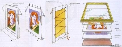 Как оформить вышивку бисером в рамку своими руками мастер класс 23