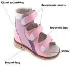 Складна ортопедичне взуття для дітей призначення, види і особливості конструкції