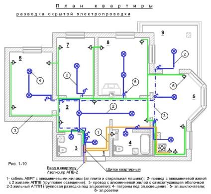 Как сделать электрическую схему квартиры