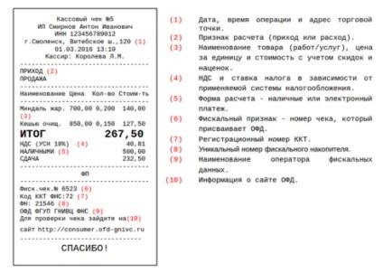 Как сделать возврат чека в кассовом аппарате миника 1102ф 387