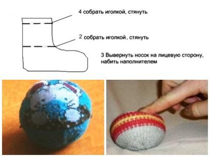 Мягкие мячики своими руками из носка