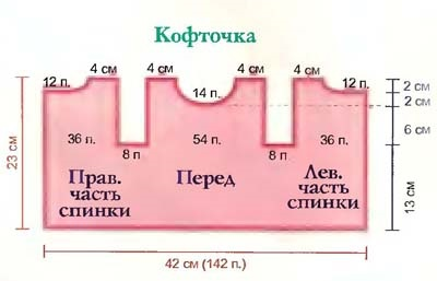 Вязание спицами кофточка для новорожденного спицами 11