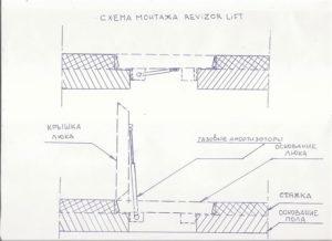 Напольные люки в подвал под плитку своими руками чертежи
