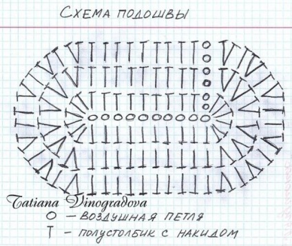 Схема вязания тапочек для куклы