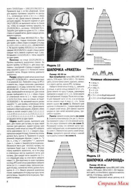 Схема вязания шапки с ушками детской 74