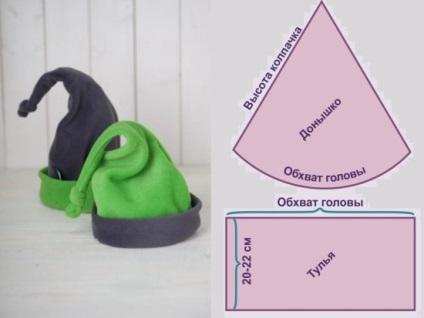 Елочная игрушка своими руками оригинальная 3