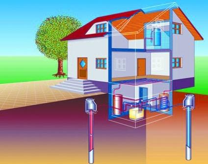 Нові технології в опаленні приватних будинків, новітні системи обігріву будівель