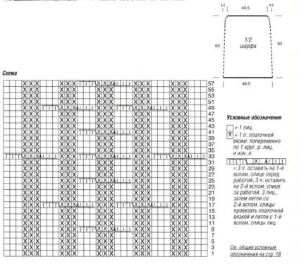 Простые узоры для вязания спицами схемы и описание для шарфов 33