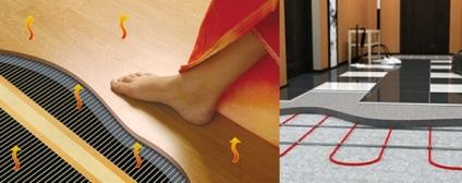 Сучасні системи опалення нові технології для приватного будинку