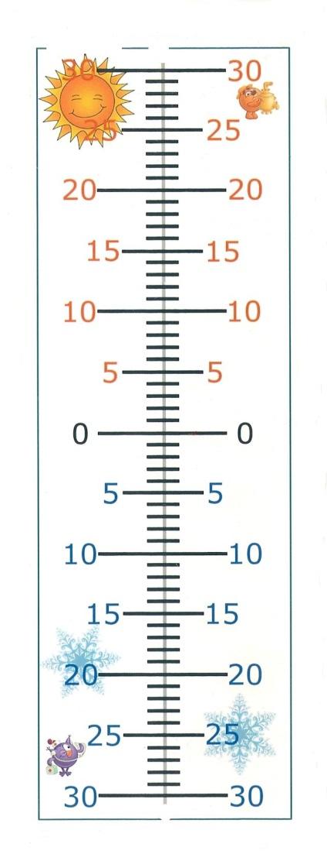 Инструкция как сделать термометр своими руками - виды самодельных