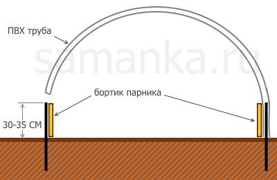 Из чего и как сделать дуги для палатки 967