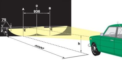 Как отрегулировать свет фар на ваз 21214 своими руками 16